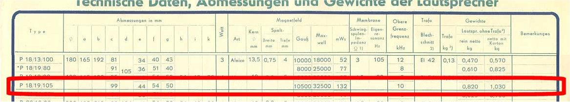 Graetz 162W